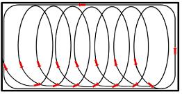 grafik zur darstellung des hufschlag glaettens